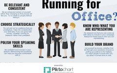 Defining Student Leadership