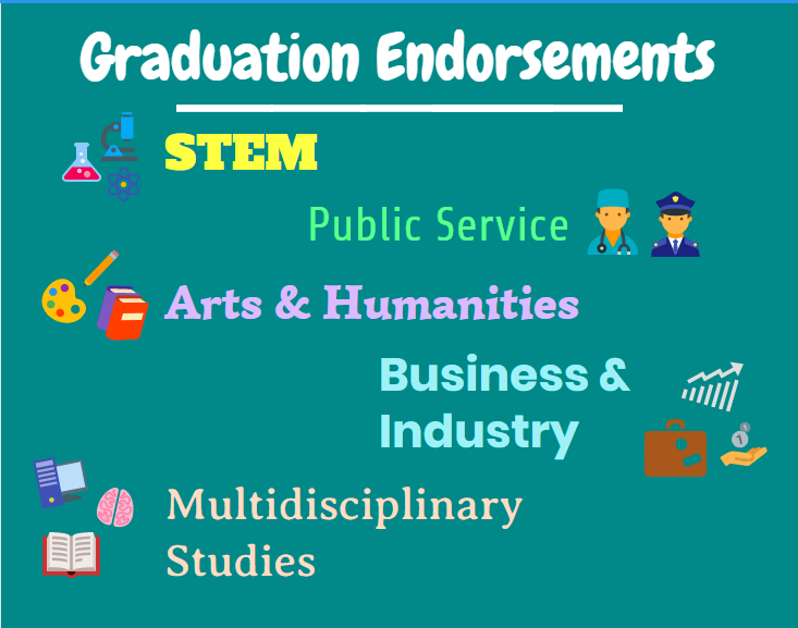Seniors to graduate with endorsements